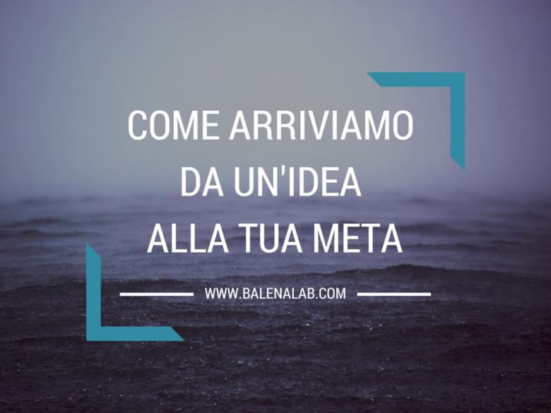 BalenaLab_Idea_Comunicazione_Copywriter