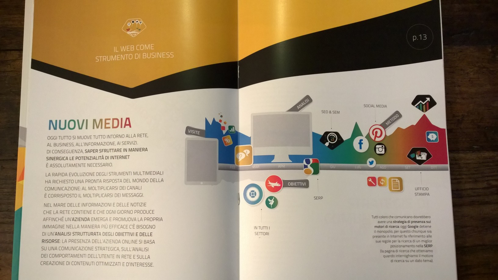 GBF Agenzia comunicazione copywriting brochure 2