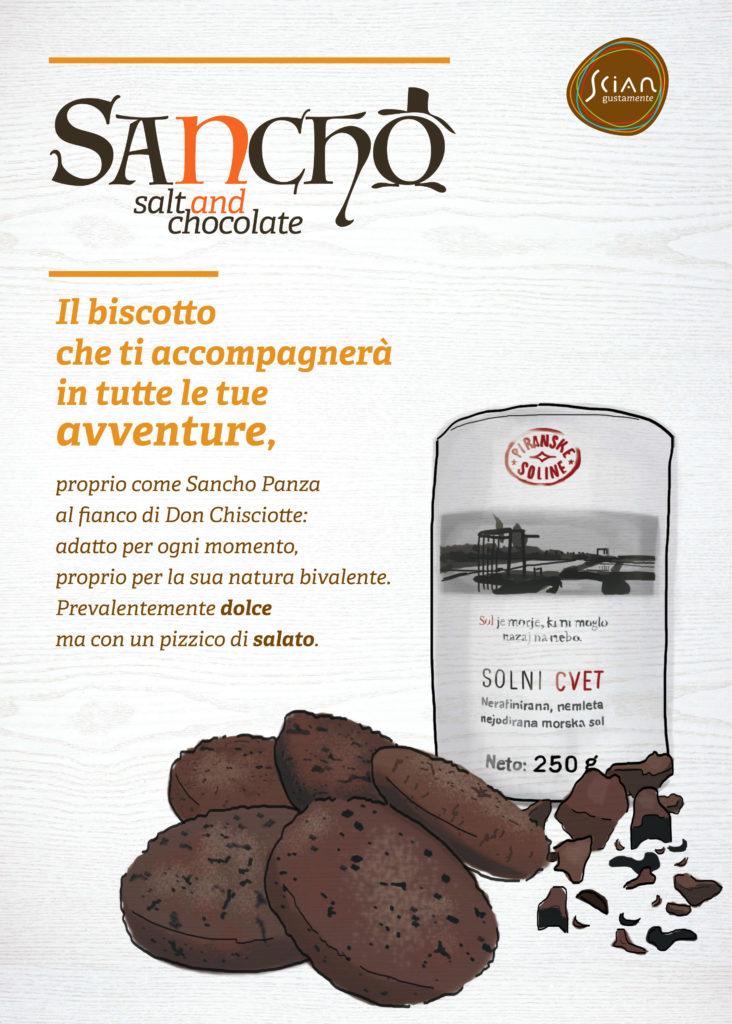 Sancho | Naming | BalenaLab